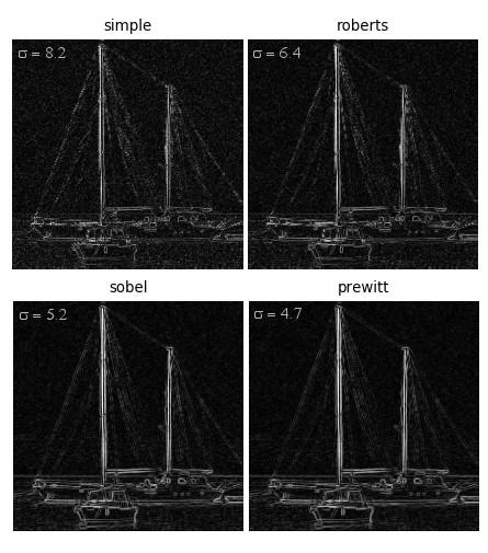 Sharpening filters – Alberto Gramaglia